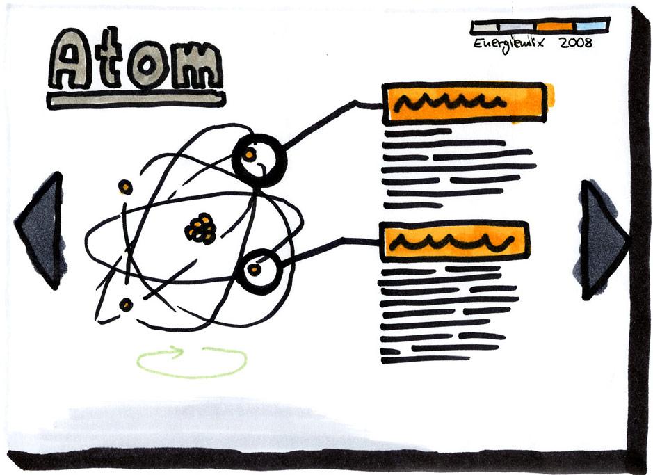Skizze Energiemix – Detailansicht zur Atomenergie