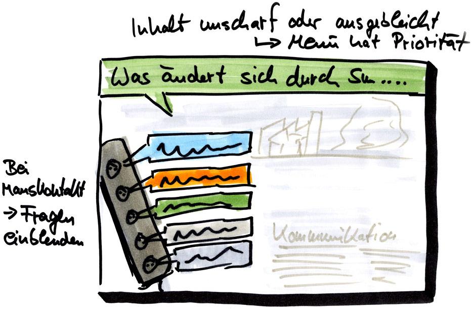 Skizze: Steckerleisten-Navigation – Themenwechsel