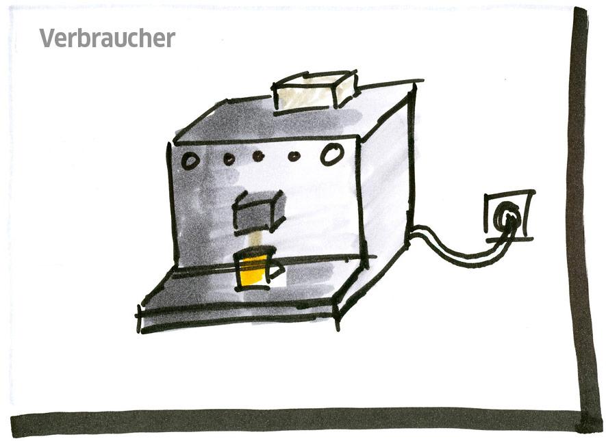 Skizze: Kaffeemaschine (Verbraucher)