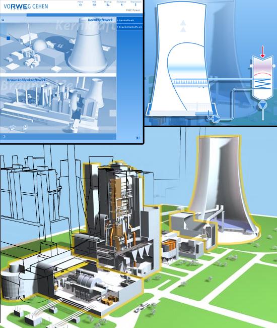 Infografik von RWE zu Atomkraftwerken und Kohlekraftwerken